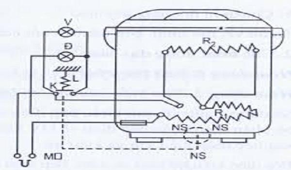 Nguyên lý hoạt động nồi cơm điện